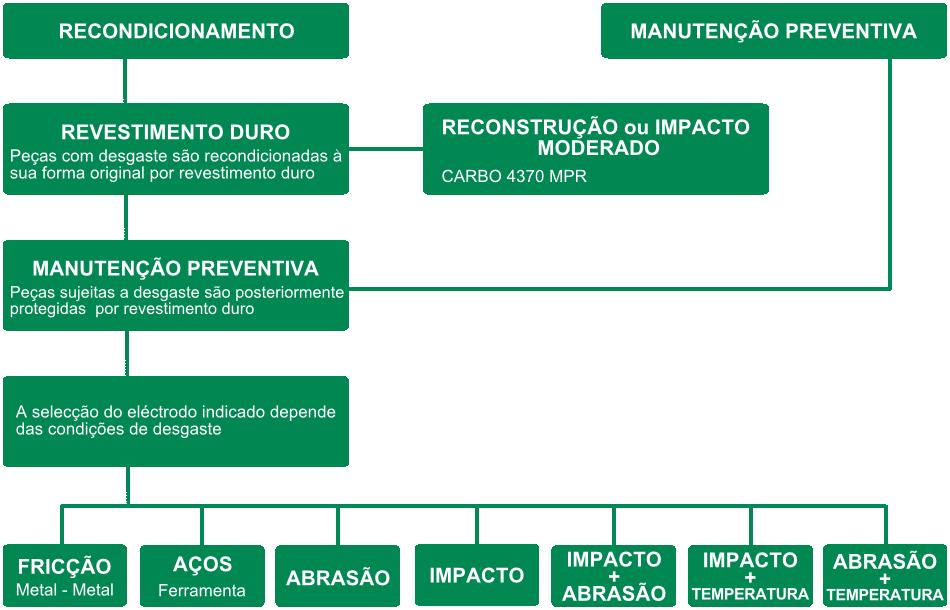 reparacao_info